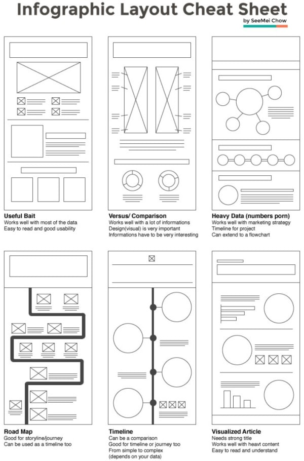 Layout Infografica
